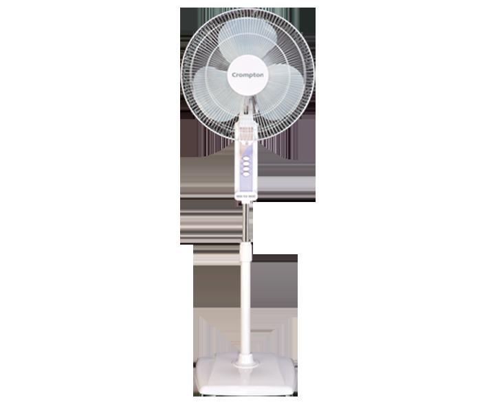 Pedestal Fan High Wave
